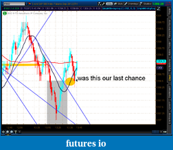 the easy edge for beginner traders-2012-07-20-tos_charts.png-1.png