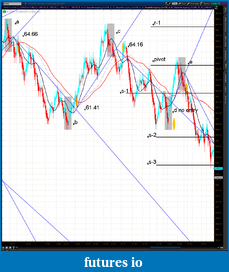 the easy edge for beginner traders-2012-07-21-tos_charts.png-9.png