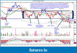 Take the inexpensive route-chart-review-cl-08-12-3-range-7_2_2012.jpg