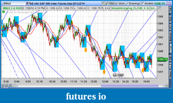 the easy edge for beginner traders-2012-07-22-tos_charts.png-8.png