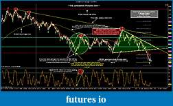 Click image for larger version  Name:CL 09-12 (10 Range)  7_22_2012 JDNeeman Trading Way.jpg Views:211 Size:304.3 KB ID:82260
