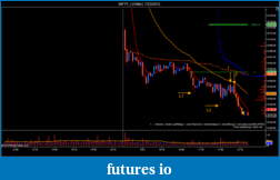 T For Trading-nifty_i-3-min-7_23_2012.png