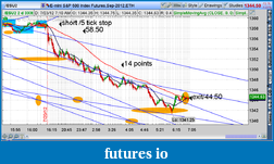 the easy edge for beginner traders-2012-07-23-tos_charts.png-1.png