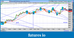 the easy edge for beginner traders-2012-07-23-tos_charts.png-3.png
