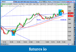 the easy edge for beginner traders-2012-07-23-tos_charts.png-4.png