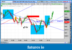 the easy edge for beginner traders-2012-07-23-tos_charts.png-5.png