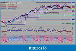 Beth's Journey to Make Her Millions-ym-03-10-2_17_2010-medianrenko-6-ticks-.jpg