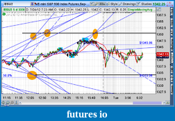 the easy edge for beginner traders-2012-07-24-tos_charts.png-9.png