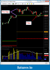 shodson's Trading Journal-es-gap-filled.png