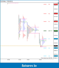 T For Trading-nifty_i-30-min-7_25_2012.png