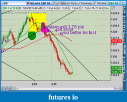 the easy edge for beginner traders-2012-07-25-tos_charts.png-9.png