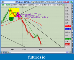 the easy edge for beginner traders-2012-07-25-tos_charts.png-10.png