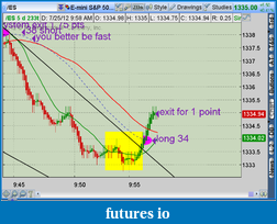 the easy edge for beginner traders-2012-07-25-tos_charts.png-3.png
