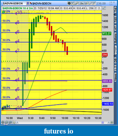 Click image for larger version  Name:2012-07-25-TOS_CHARTS.png-4.png Views:33 Size:58.8 KB ID:82547