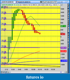 Click image for larger version  Name:2012-07-25-TOS_CHARTS.png-2.png Views:28 Size:57.4 KB ID:82550