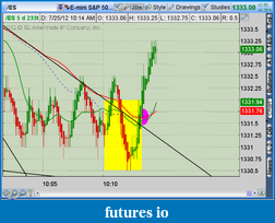 Click image for larger version  Name:2012-07-25-TOS_CHARTS.png-3.png Views:29 Size:50.9 KB ID:82551
