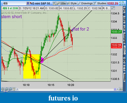 Click image for larger version  Name:2012-07-25-TOS_CHARTS.png-6.png Views:41 Size:46.7 KB ID:82554
