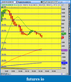 Click image for larger version  Name:2012-07-25-TOS_CHARTS.png-1.png Views:26 Size:51.3 KB ID:82568