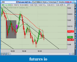 Click image for larger version  Name:2012-07-25-TOS_CHARTS.png-2.png Views:31 Size:49.7 KB ID:82569