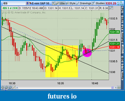 Click image for larger version  Name:2012-07-25-TOS_CHARTS.png-3.png Views:31 Size:51.3 KB ID:82571