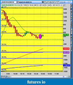 Click image for larger version  Name:2012-07-25-TOS_CHARTS.png-4.png Views:31 Size:50.8 KB ID:82572