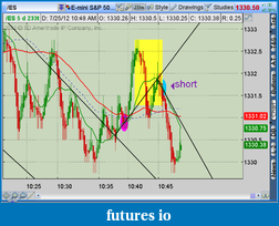 Click image for larger version  Name:2012-07-25-TOS_CHARTS.png-5.png Views:33 Size:59.8 KB ID:82573