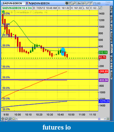 Click image for larger version  Name:2012-07-25-TOS_CHARTS.png-6.png Views:25 Size:50.1 KB ID:82574
