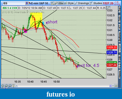 the easy edge for beginner traders-2012-07-25-tos_charts.png-7.png