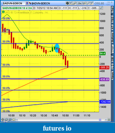 Click image for larger version  Name:2012-07-25-TOS_CHARTS.png-8.png Views:30 Size:48.6 KB ID:82576