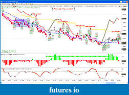 Eszter's EOT based journal - from SIM to real trading-febr17_journal.jpg