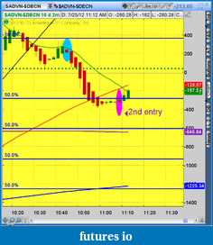 Click image for larger version  Name:2012-07-25-TOS_CHARTS.png-2.png Views:29 Size:49.7 KB ID:82582