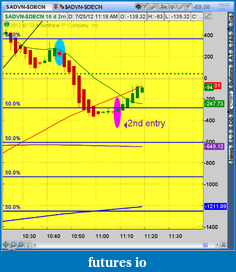 Click image for larger version  Name:2012-07-25-TOS_CHARTS.png-4.png Views:24 Size:49.4 KB ID:82584