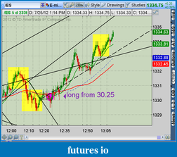 the easy edge for beginner traders-2012-07-25-tos_charts.png-2.png