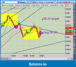 the easy edge for beginner traders-2012-07-25-tos_charts.png-4.png