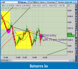 Click image for larger version  Name:2012-07-25-TOS_CHARTS.png-5.png Views:34 Size:51.3 KB ID:82625