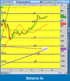 Click image for larger version  Name:2012-07-25-TOS_CHARTS.png-6.png Views:29 Size:54.4 KB ID:82628