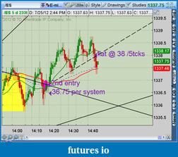 Click image for larger version  Name:2012-07-25-TOS_CHARTS.png-7.png Views:30 Size:50.7 KB ID:82629