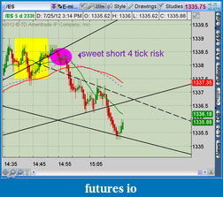the easy edge for beginner traders-2012-07-25-tos_charts.png-1.png