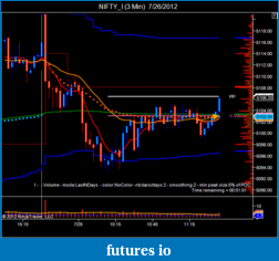 T For Trading-nifty_i-3-min-7_26_2012.png