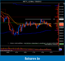 T For Trading-nifty_i-3-min-7_26_2012-2.png