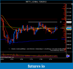 T For Trading-nifty_i-3-min-7_26_2012-3.png