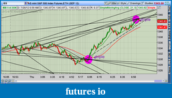 the easy edge for beginner traders-2012-07-26-tos_charts.png-1.png
