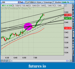 Click image for larger version  Name:2012-07-26-TOS_CHARTS.png-2.png Views:28 Size:51.0 KB ID:82702