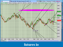 Click image for larger version  Name:2012-07-26-TOS_CHARTS.png-3.png Views:42 Size:102.2 KB ID:82703