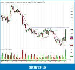 EURUSD 6E Euro-6e-09-12-180-min-7_26_2012.jpg