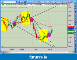 the easy edge for beginner traders-2012-07-26-tos_charts.png-5.png