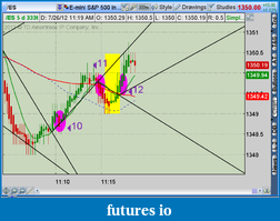 the easy edge for beginner traders-2012-07-26-tos_charts.png-6.png