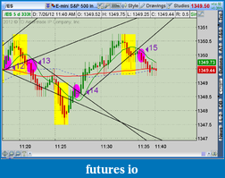 the easy edge for beginner traders-2012-07-26-tos_charts.png-7.png