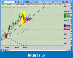 Click image for larger version  Name:2012-07-26-TOS_CHARTS.png-2.png Views:29 Size:46.5 KB ID:82750