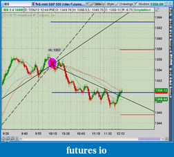 Click image for larger version  Name:2012-07-26-TOS_CHARTS.png-3.png Views:22 Size:65.4 KB ID:82753